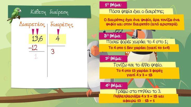 Διαίρεση δεκαδικού με φυσικό αριθμό