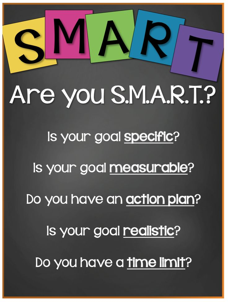 Are you SMART? Goal Setting Lessons