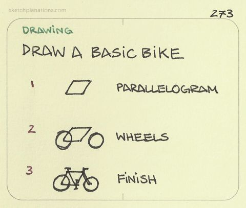 Draw a basic bike (I've always struggled drawing bikes from memory) ~Sketchplanations