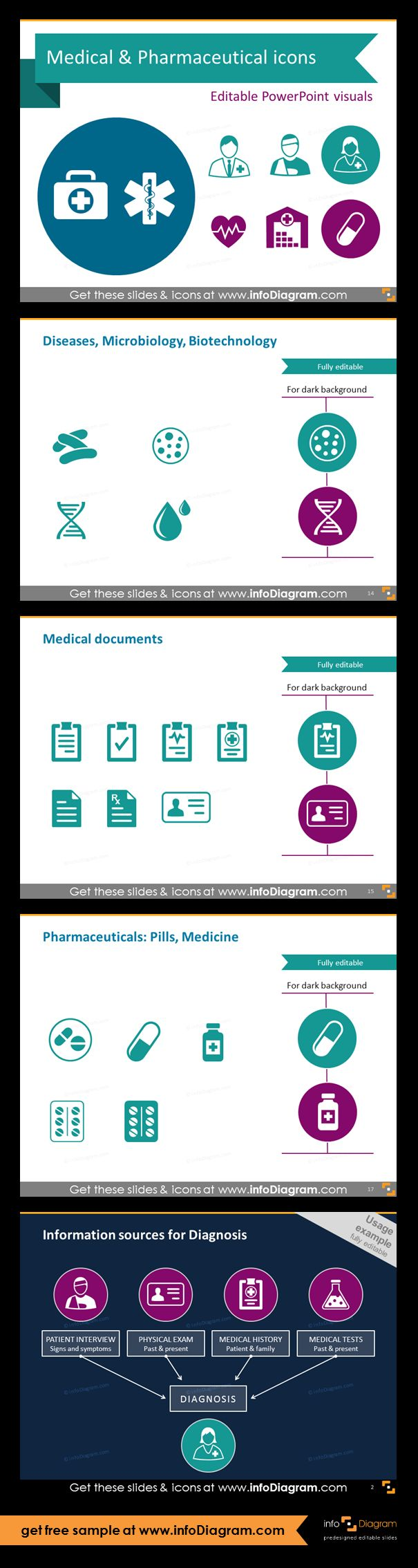 Health care icons: disease, microbiology, biotechnology, medical document, pills and medicine. Usage example on information sources for diagnosis.