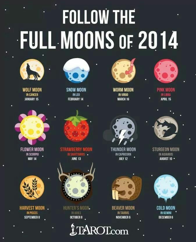 Names Of The Moon Phases In October 2015 Calendar ...