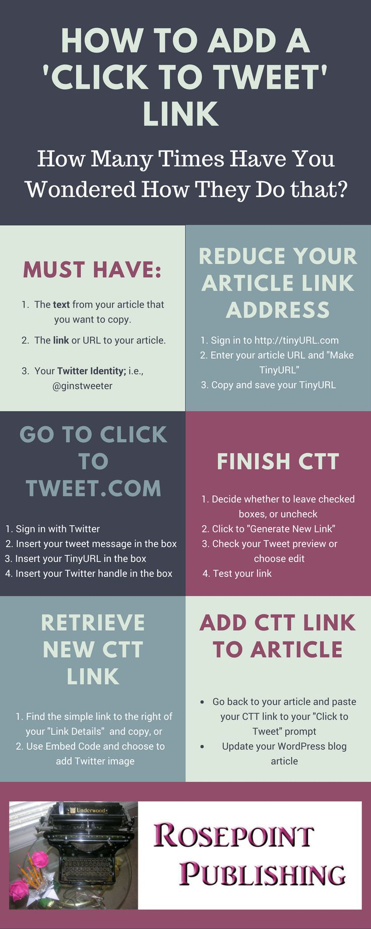 """Infographic for How to Add a """"Click to Tweet"""" link"""