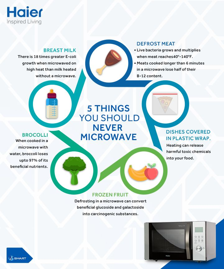 Don't let your #Microwave get spoiled. Get to know things that you should never put into your microwave. #Innovation #HaierTips #Lifestyle #Technology #Appliances #InspiredLiving