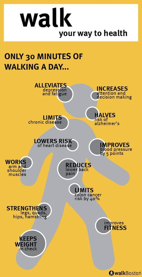Walk Your Way to Health – Commit to 30 minutes of walking a day! | WalkBoston