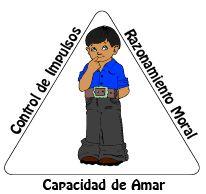 Triángulo Interior: Capacidad de Amar, Contro