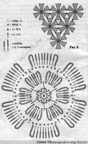 The 781 best crochet images on Pinterest | Doilies crochet, Crochet ...