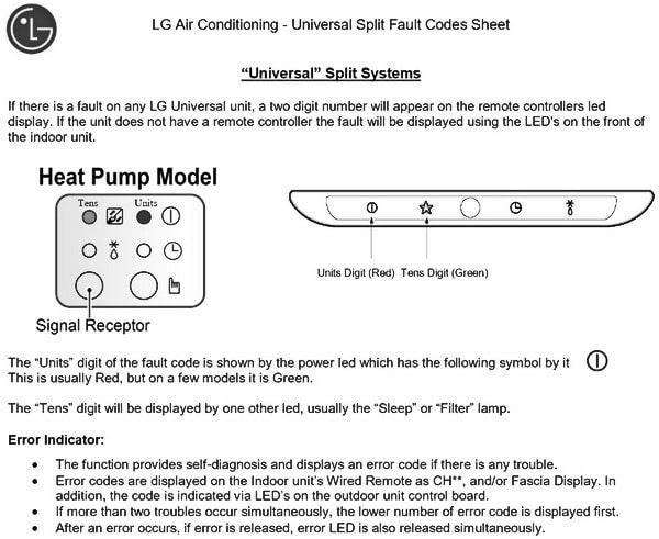 Lg Split System Air Conditioner Error Codes Troubleshooting Maintenance In 2020 Split System Air Conditioner Split System System