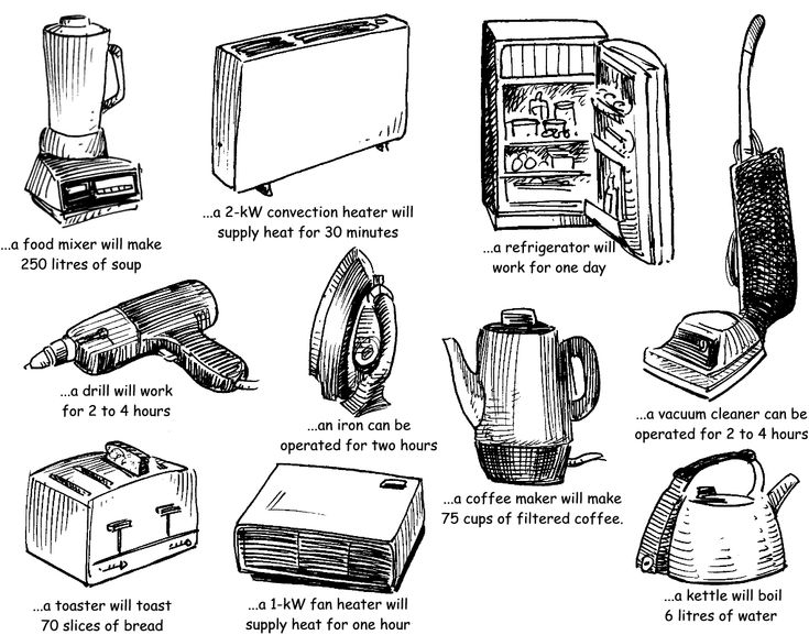 electrical appliances stores  electrical services