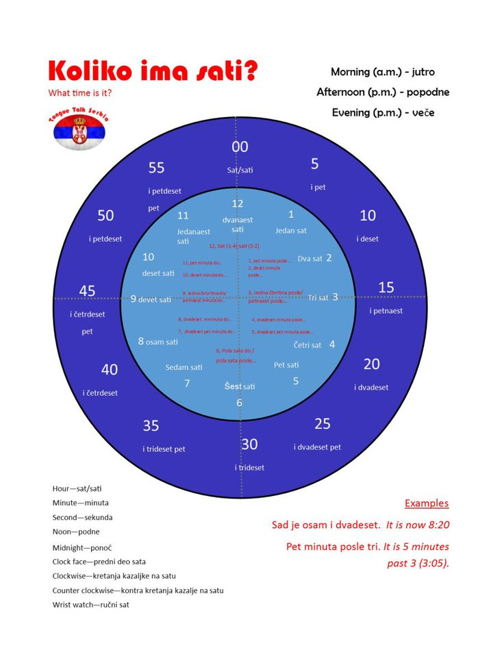 Telling Time in Serbian