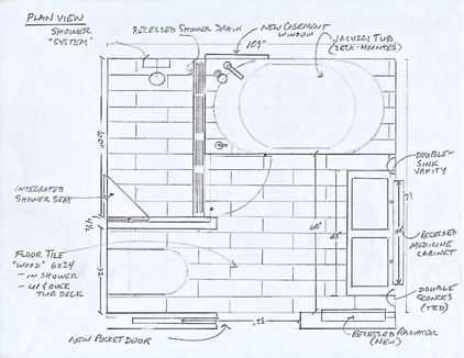 8' x 9' Bathroom plan. Houzz Prizewinners Take a Bath and a Laundry from Dated to Dream