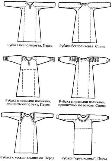 женская рубаха