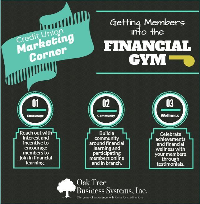 Pin On Credit Union Marketing Services Ideas Marketing Strategy
