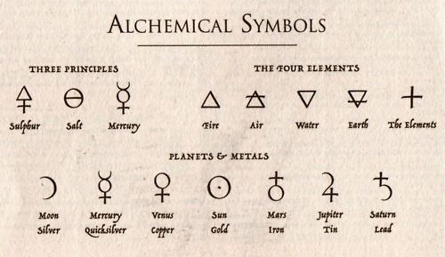 Alchemical symbols. I can now use this to figure out just what on Earth the transmutation circle on my Fullmetal shirt is supposed to be for.