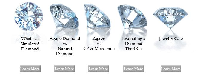 Simulated Vs Natural Diamonds