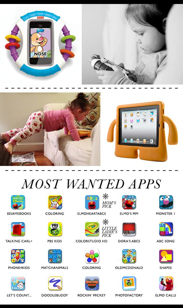 Great List of iPad Apps for kids... may be a little young