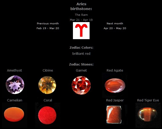 175 best images about zodiac gemstones on