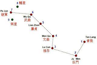 poradca Feng shui: Bydlisko je náš osud