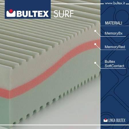 Il materasso Surf consente la massima personalizzazione del tuo riposo grazie alle due diverse sensazioni di accoglienza che offre su ciascun lato: sul lato superiore, la superficie di contatto in MemoryBx a spessore variabile, in sinergia con il MemoryRed (nella zona centrale) offre un'accoglienza perfetta ad ogni zona del corpo. Girando il materasso sul lato opposto, la zona di contatto in Bultex SoftContact ti assicurerà un'accoglienza dinamica e un comfort senza eguali!
