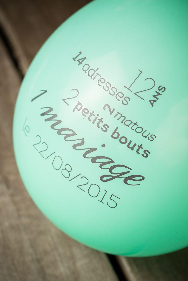 Exceptionnel Plus de 25 idées uniques dans la catégorie Ballon d'invitation sur  FB79