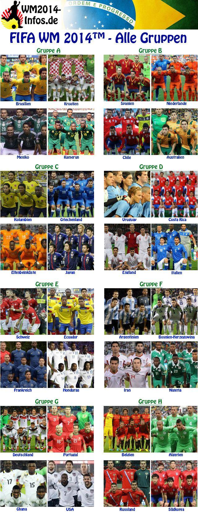 #WM2014 - Die Gruppen A - H im Überblick  http://www.wm2014-infos.de/wm-gruppen-im-ueberblick/