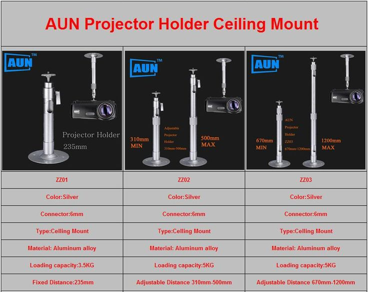 The Comparison of AUN 3 Sizes Celling Mount Projector Holder. AUN ZZ01/ZZ02/ZZ03.