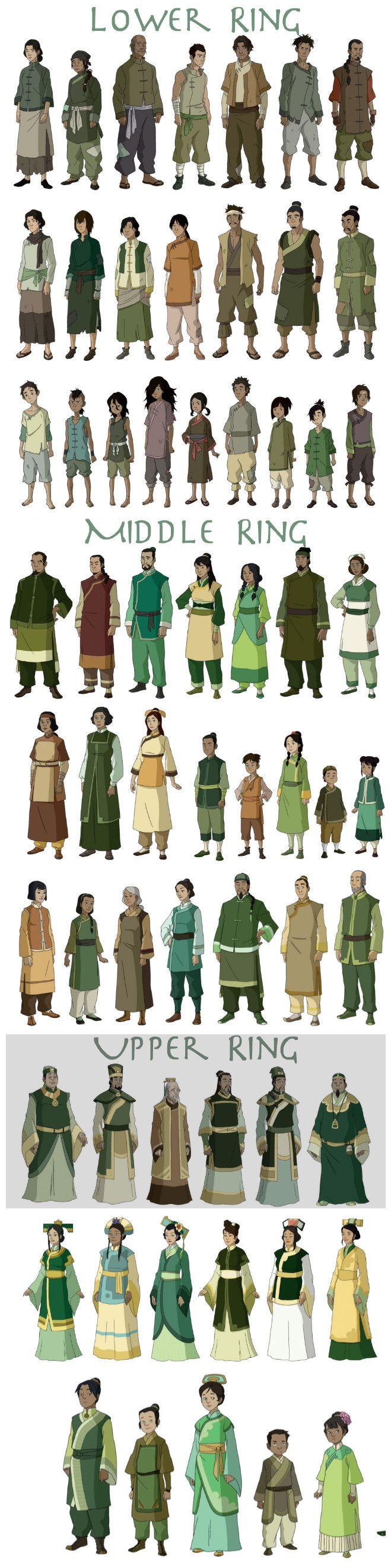 Avatar - Earth Kingdom Oufits #clothes