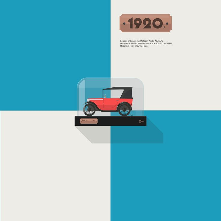 100 YEARS OF BMW on Behance