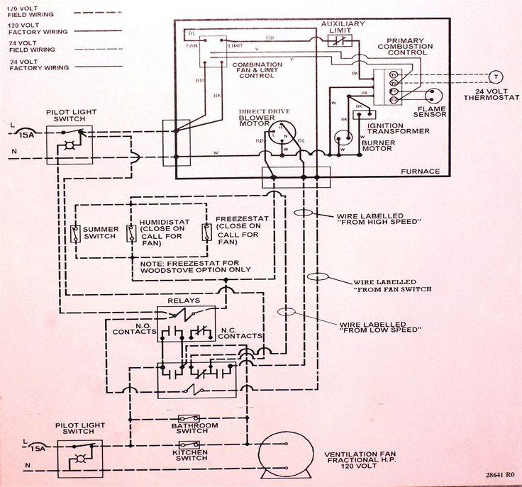 Lovely Wiring Diagram Gas Furnace, Gas Furnace Wiring Diagrams