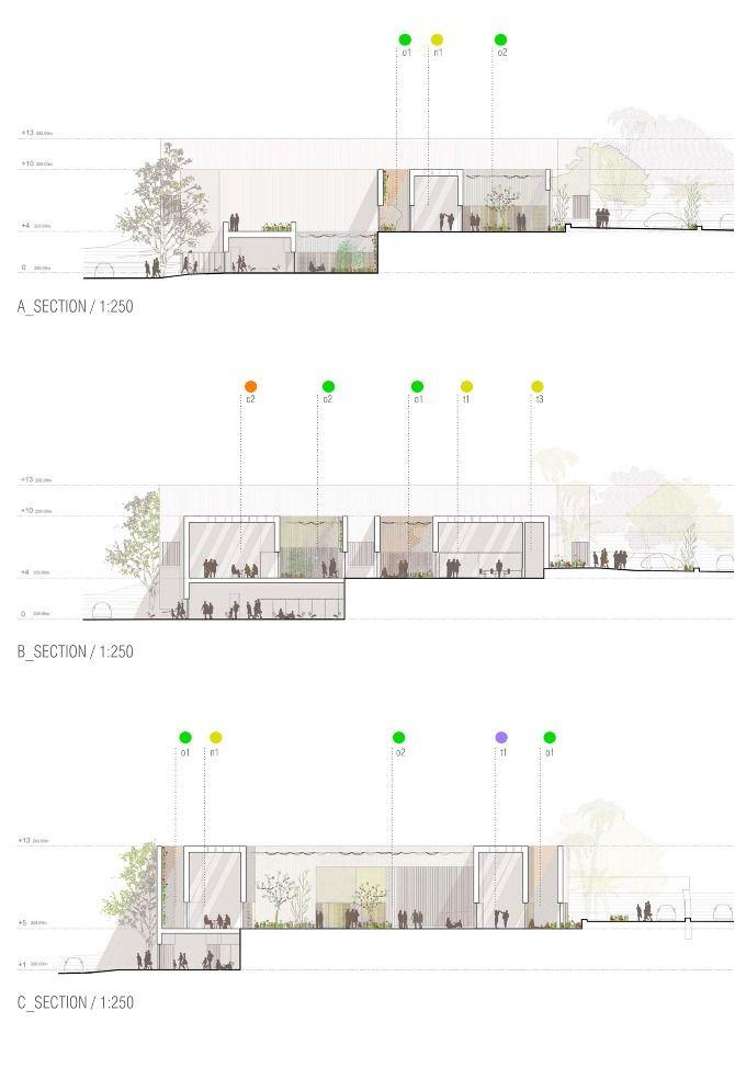 "fabriciomora: "" Be'er Sheva Adult Care Center - STL Architects """