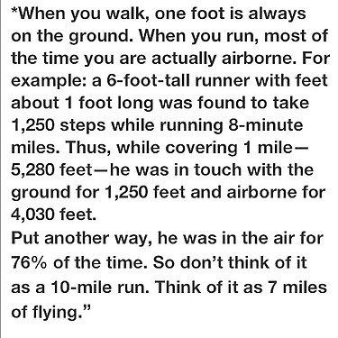 When you walk, one foot is always on the ground. When you run, most of the time you are actually airborne. For example: a 6-foot tall runner with feet about 1 foot long was found to take 1,250 steps while running 8-minute miles. Thus, while covering 1 mile - 5,280 feet - he was in touch with the ground for 1,250 feet and airborne for 4,030 feet. Put another way, he was in the air for 76% of the time. So don't think of it was a 10-mile run. Think of it as 7 miles of flying.