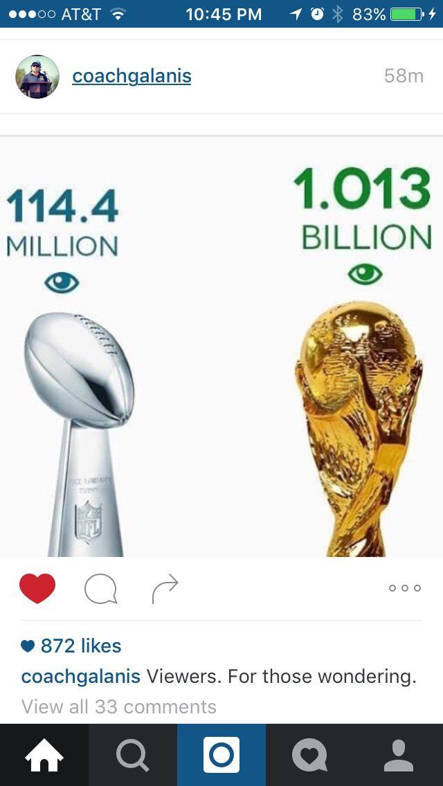 Super Bowl Vs World Cup Uswnt Super Bowl Bowl
