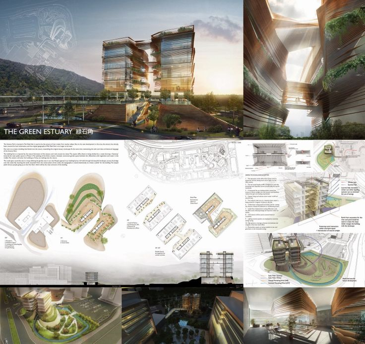 Home Design Ideas Hong Kong: 17 Best Images About Case Study Presentation. On Pinterest