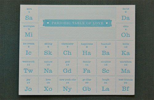 Chemistry wedding invites... super cute