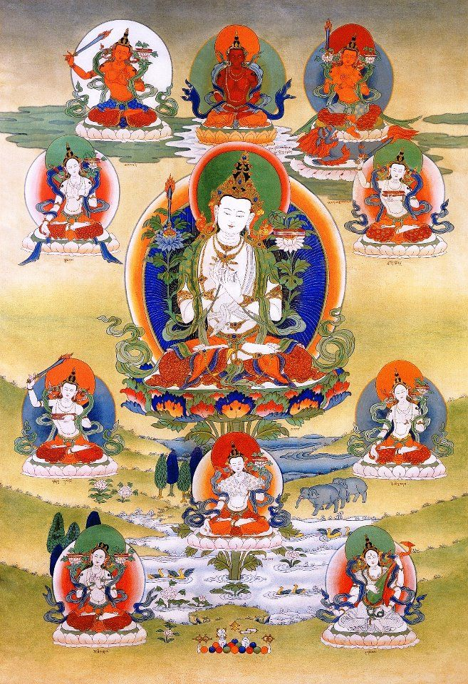 Buddhism: Researching the Religion of the Buddha