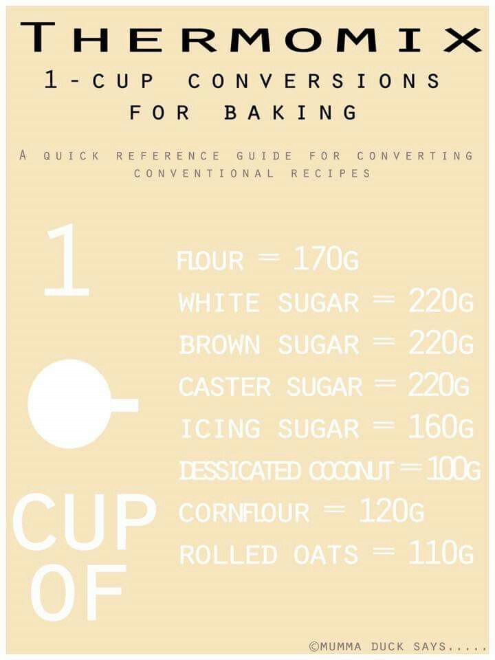 Handy guide when weighing out ingredients