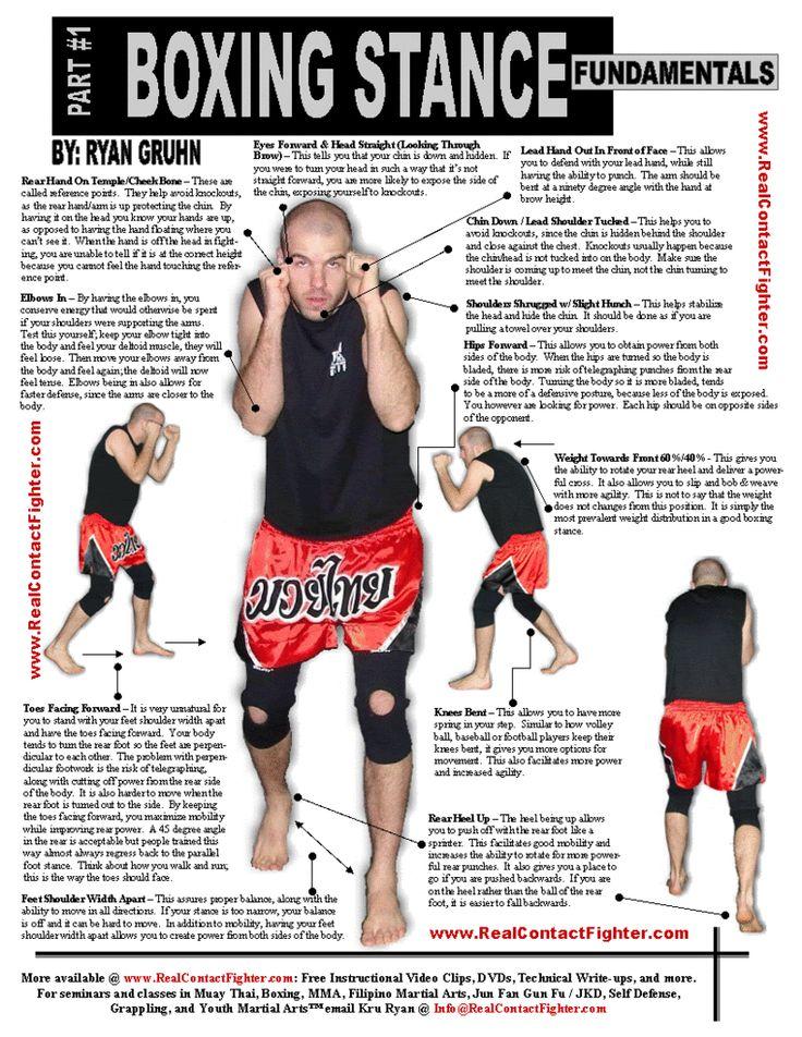 boxing stance explaining basics