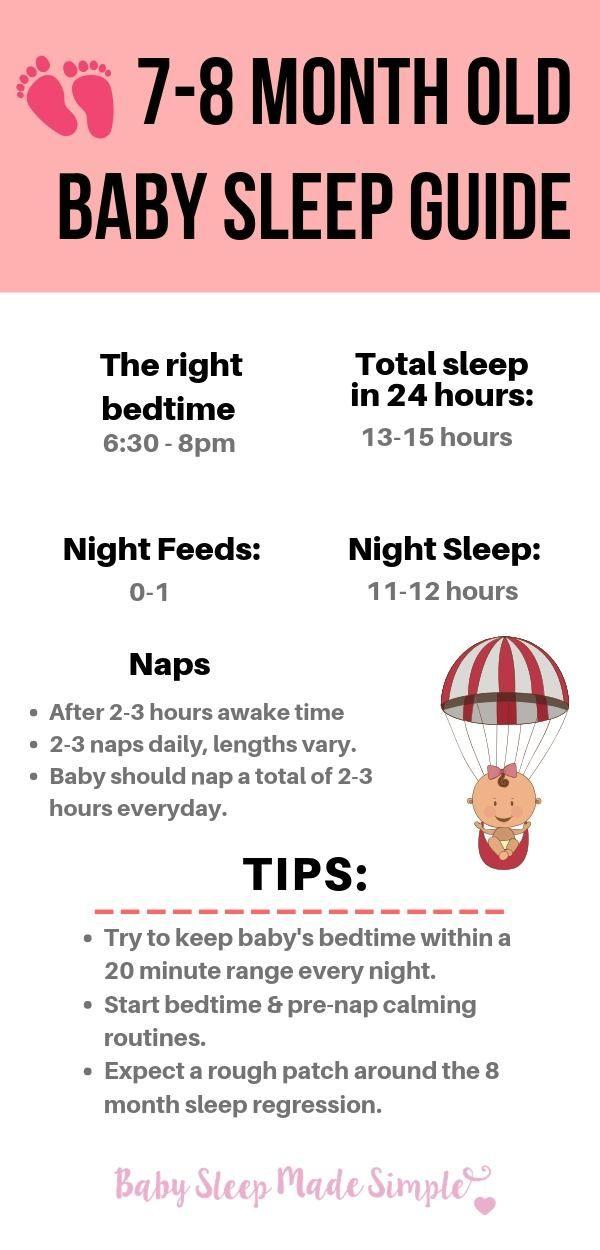 5c38ac4225b2a2b01673d40fcab72421 - How Do I Get My 9 Month Old To Sleep Through The Night