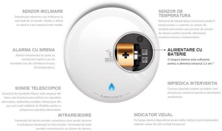 Senzor de inundatie FIBARO cu un design inovator si dimensiuni compacte. Nu este doar un senzor de inundatie, ci si un senzor universal de temperatura compatibil Z-Wave, avand un indicator LED incorporat - pentru avertizare luminoasa, o alarma acustica, dar si un senzor de inclinare, ce detecteaza miscarea sau inclinarea, trimitand o alerta unitatii centrale. https://smart4home.ro