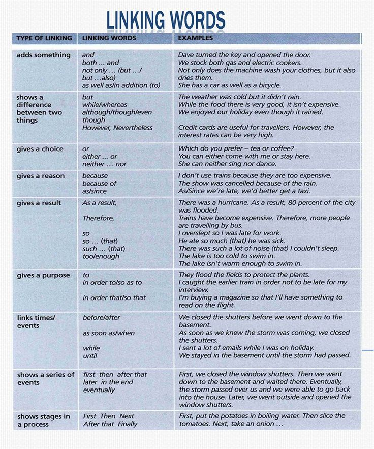 The 303 best images about English on Pinterest Conjunctive adverb