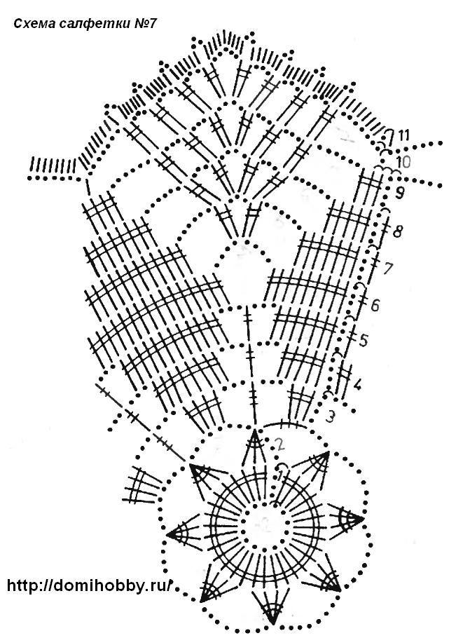 схема модели №7