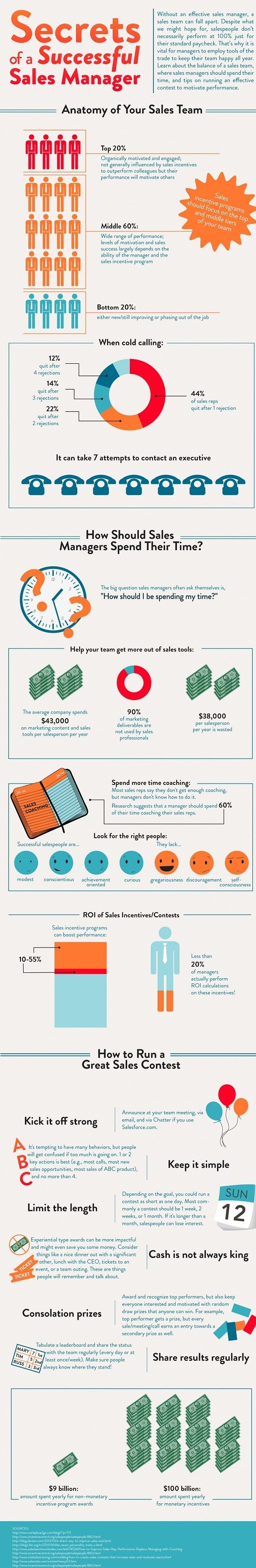 INFOGRAPHIC -- Secrets of a Successful Sales Manager ...