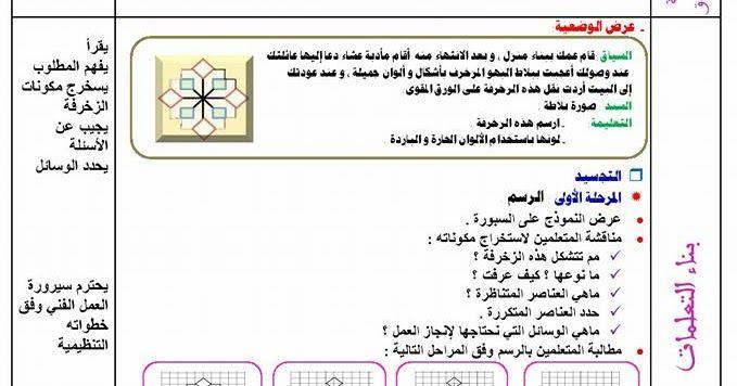 مذكرة في مادة التربية التشكيلية السنة الثالثة ابتدائي الجيل الثاني Memorandum Education Generation