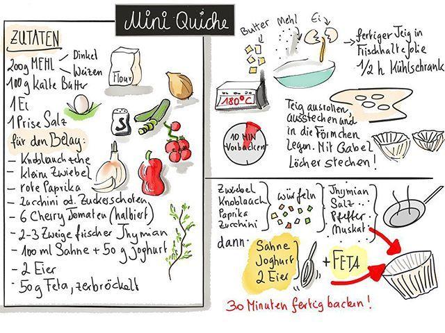 7 besten gezeichnete Rezepte Bilder auf Pinterest  Bullet journal Essen und Kunsttagebuch