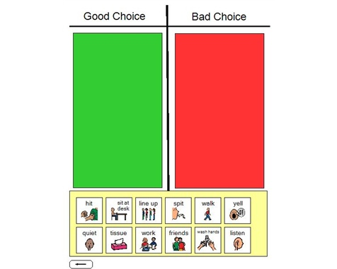 good choice bad choice chart: 32 best education behavior strategies images on pinterest