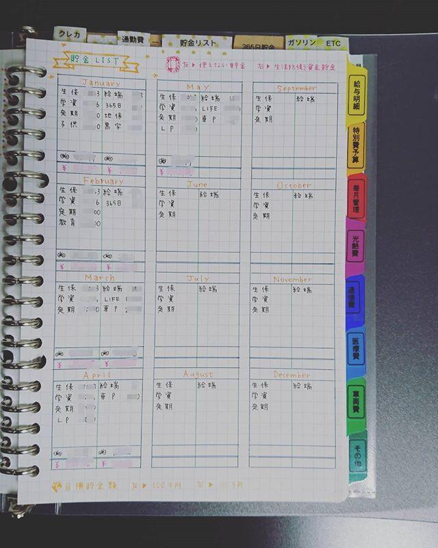 Instagram photo by knk_kirokugoto - 貯金リスト : だいぶ前にpostした貯金リストは、年間収支一覧表の裏に書いてたのですが、場所と形を変更しました→こんな事ばかりしてるから時間が足らなくなるという… : 左側に記載してるのは、使えない貯金. 右側に記載してるのは、生活防衛資金貯金. ⚮̈マークは、その月の合計. その下の¥マークは、総合計. を書いてます。 : 家計簿仲間さんはみなさんしっかり貯金されてる方が多いので、お恥ずかしながらなのですが、笑、我が家は、生命保険、学資保険、老後資金としての定期預金で、大体5万ちょっと貯金しています。これは前も話したように、使えない貯金。. これにまだ5万先取りしなければならない現状にクラクラしております頑張ります : 今日は子供たちが19時に寝てくれたので、ルンルンで一人時間です。そんな時に限って、帰るLINE…→鬼嫁。笑。 : * ✄-------------------------------------- #家計簿#づんの家計簿#家計簿頑張る部#カレン...