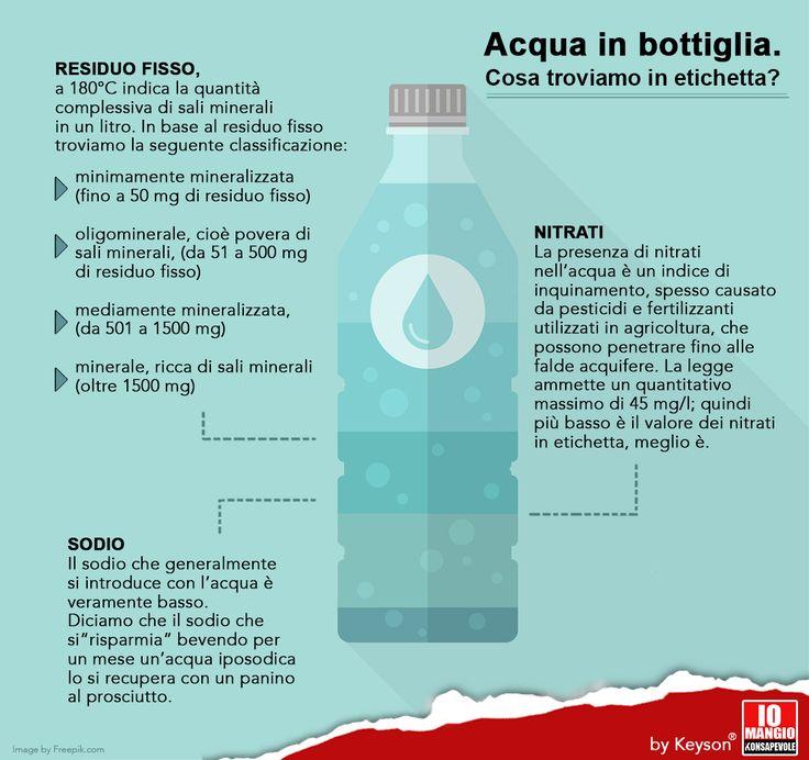 #acqua: come leggere le #etichette
