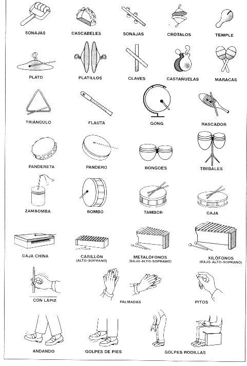 los instrumentos de percusion. Ejercicios