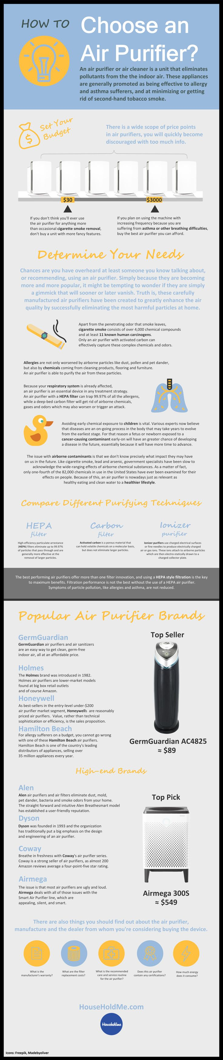 How to choose an air purifier?    An air purifier or air cleaner is a unit that eliminates pollutants from the the indoor air. These appliances are generally promoted as being effective to allergy and asthma sufferers, and at minimizing or getting rid of second-hand tobacco smoke.    #airpurifier #purifier #cleanair #alen #alenpurifier #dysonairpurifier #holmes #honeywell #coway #airmega #germguardian #hamiltonbeach #cleanerair #indoorair #householdme #bestpurifiers