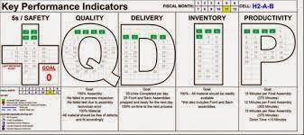 Key process indicators pdf to excel