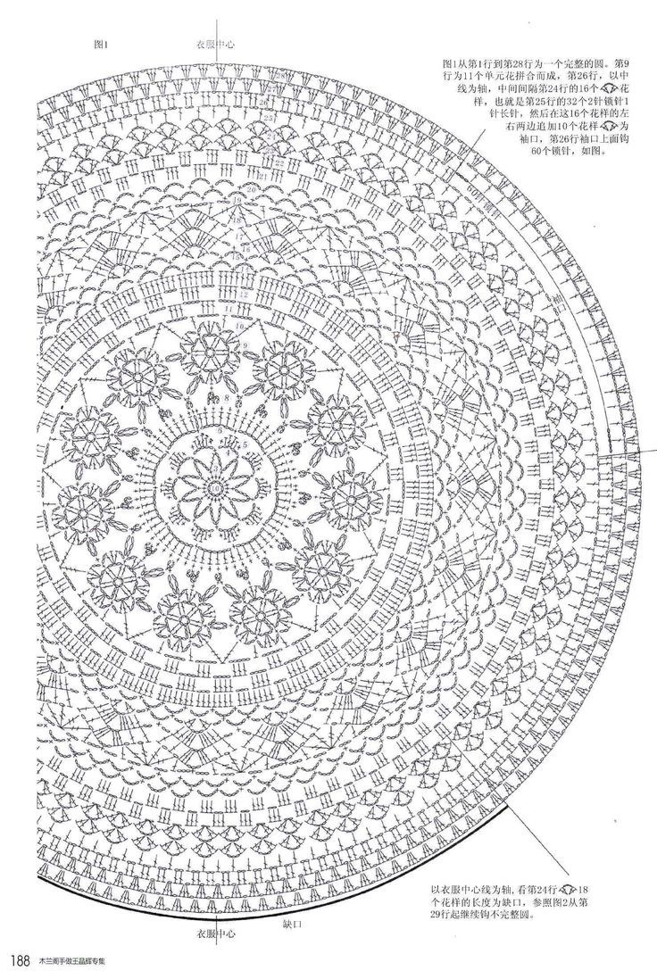circle shawl diagram - thinking this would be a fun pattern if I ever made a large floor rug: